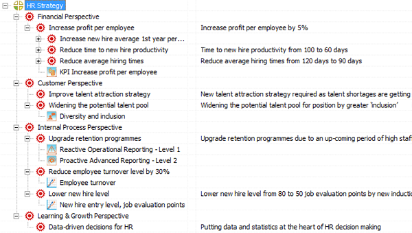 HR priorities for 2015