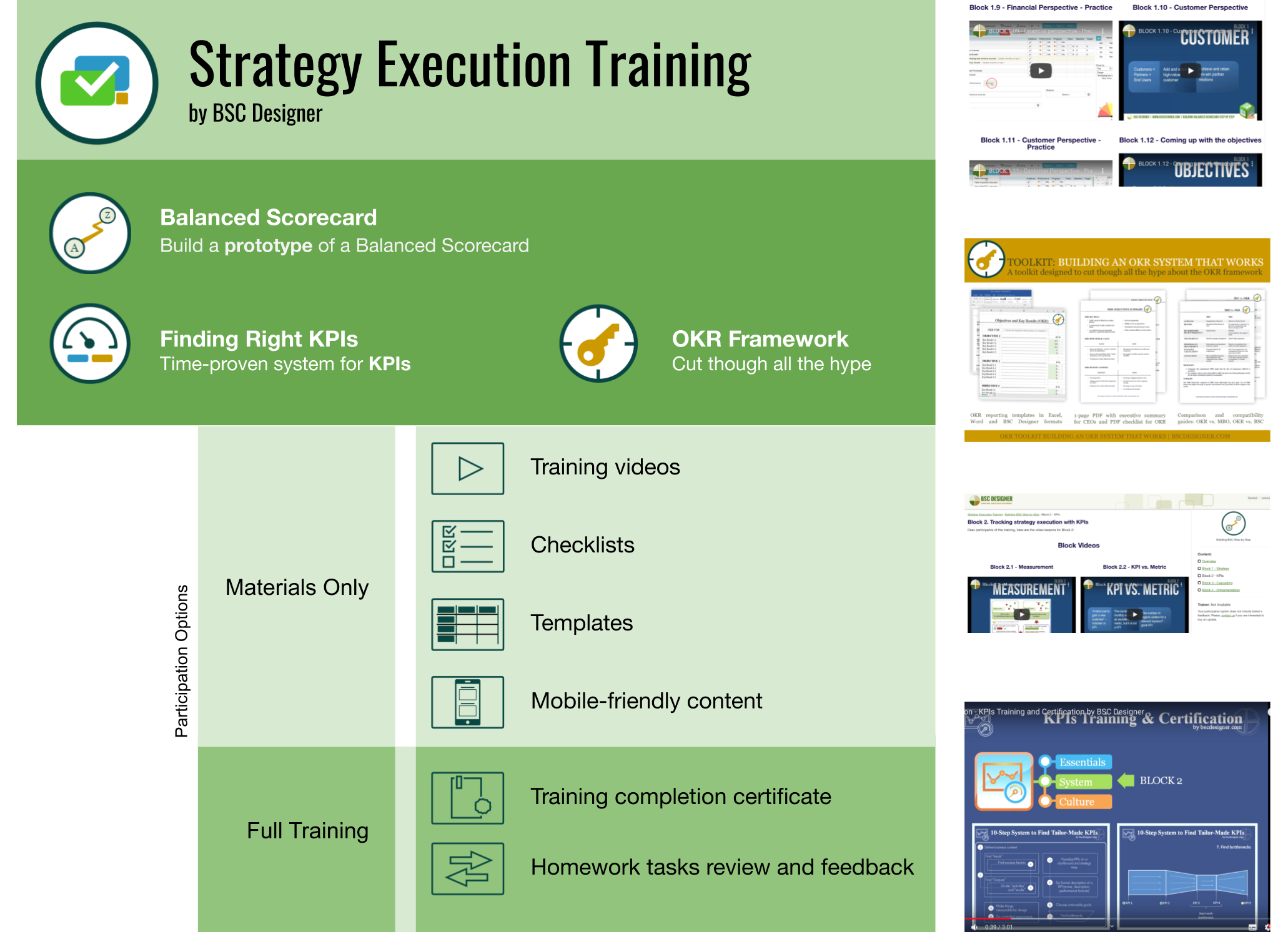 Strategy execution training 5-in-1