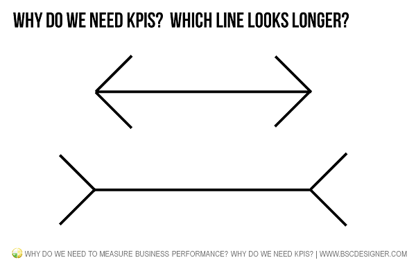 You think you don't need to measure things? Have a look at this picture. Which line looks longer?