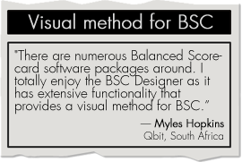 Visual method for BSC