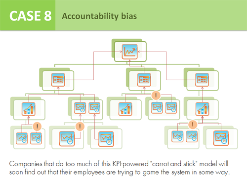 Case 8 - Accountability bias