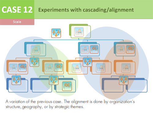 Case 12 - Experiments with cascading/alignment