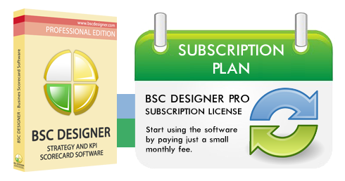 BSC Designer PRO for Windows is now available as a subscription.