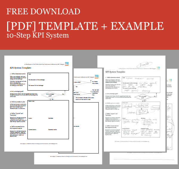 Free Download of a 10-Step KPI System Template