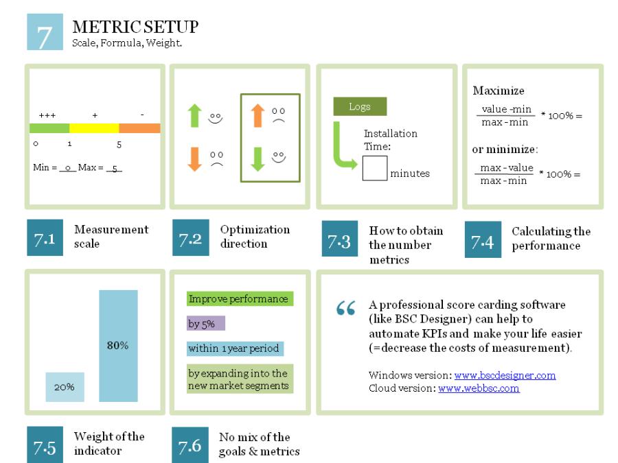 Configurar uma métrica: escala, peso, fórmula de performance