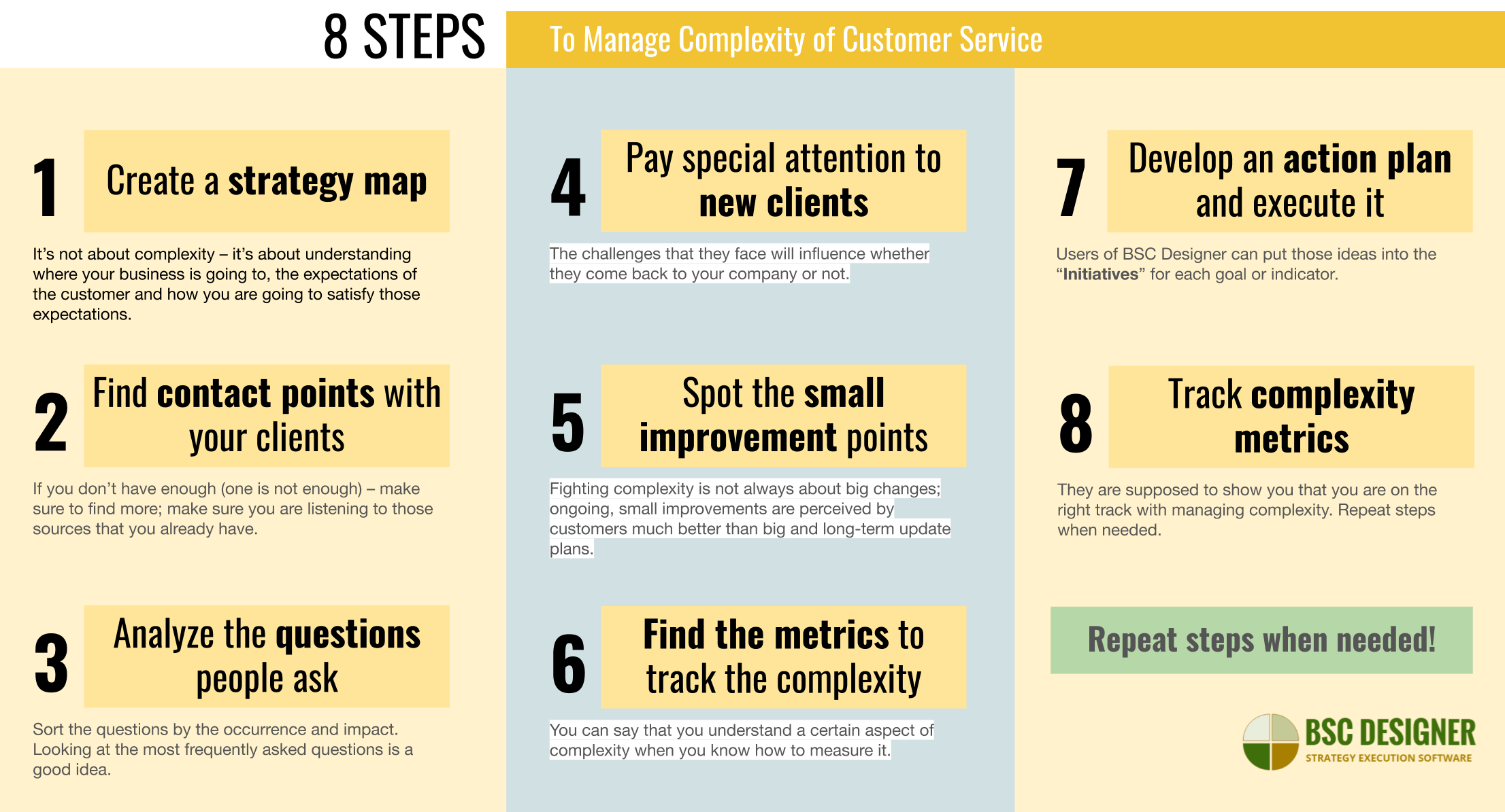 From understanding customer needs to finding proper complexity metrics