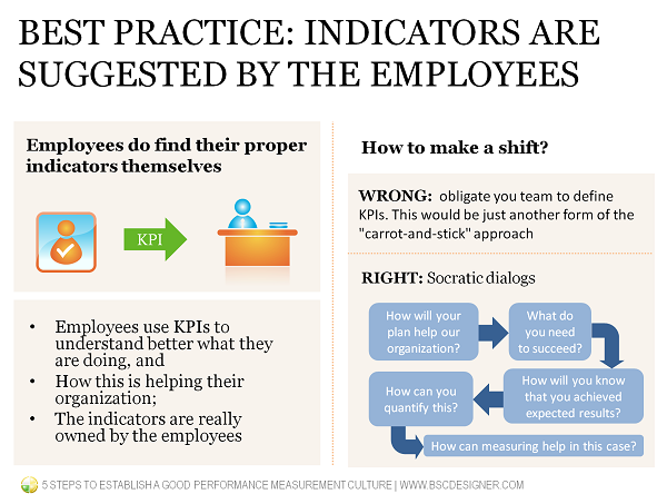 How to make a cultural shift from carrot and stick management style? The best practice is when KPIs are suggested by the employees.