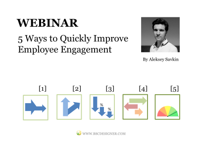 5 quick ways to improve employee engagement