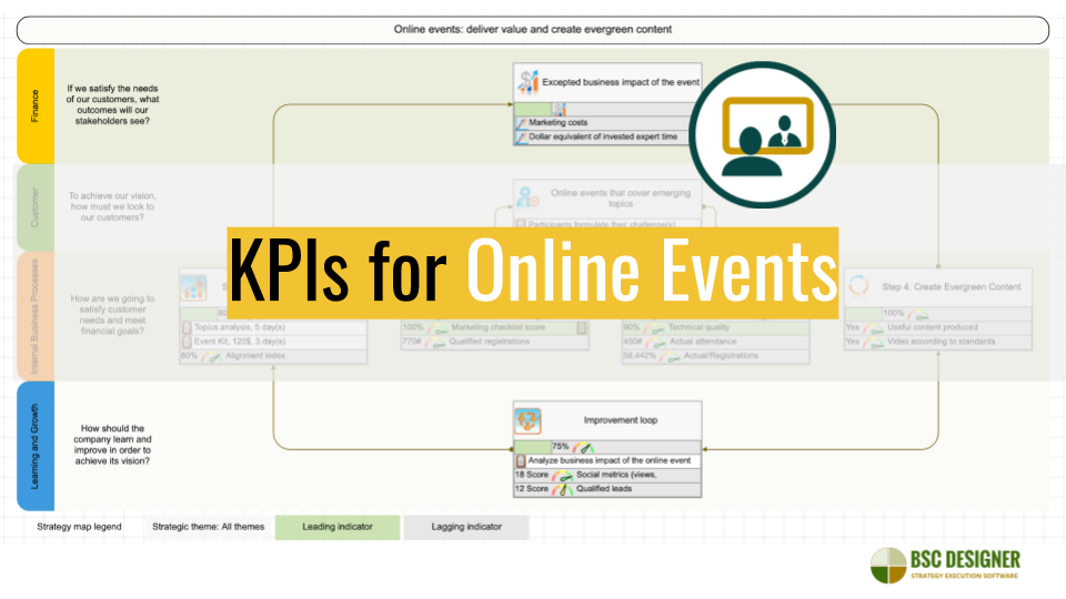 KPIs for Online Events Webinar Announce
