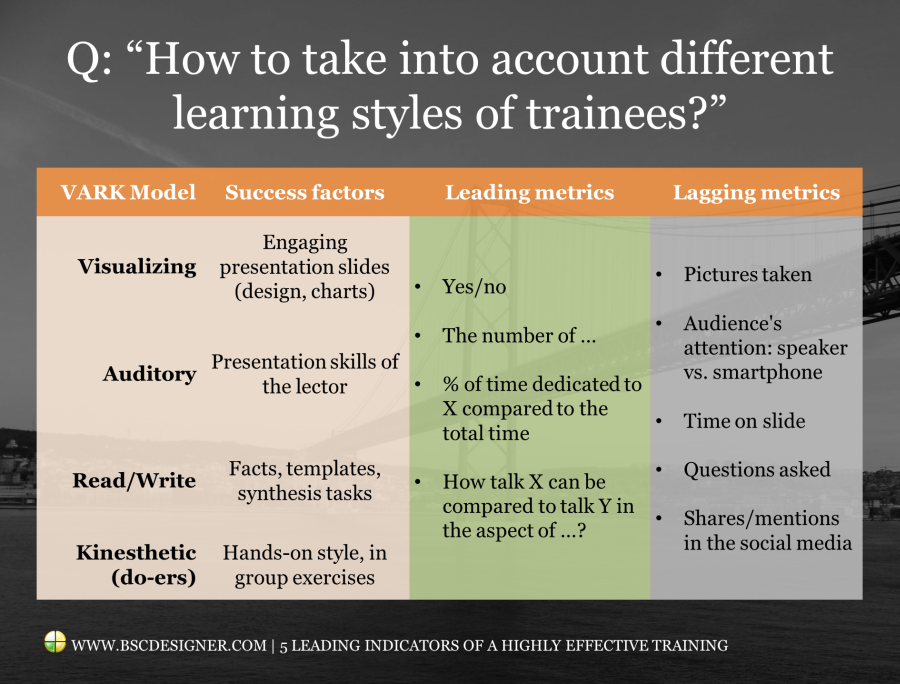 How to take into account different learning styles of trainees?