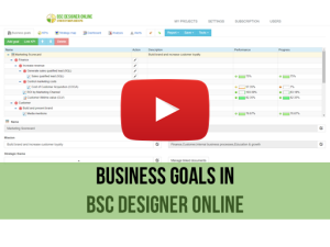 Training video: Business Goals in BSC Designer Online