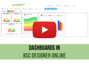 Training video: Dashboards in BSC Designer Online