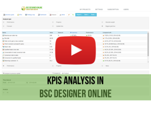 Training video: KPIs Analysis In BSC Designer Online