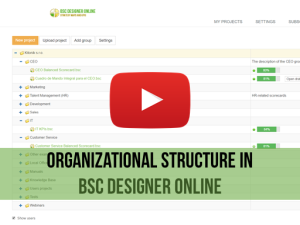 Training video: Organizing Scorecards with BSC Designer Online