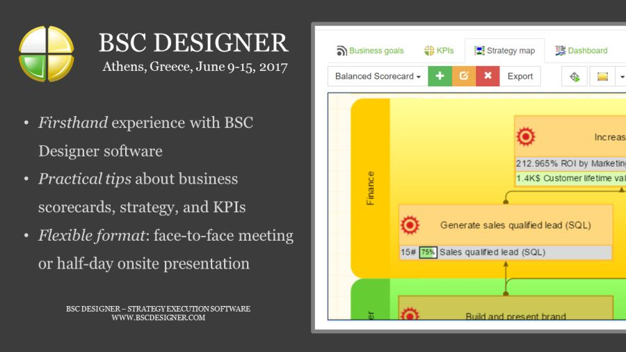Firsthand experience with BSC Designer in Athens, Greece