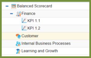 Scorecard in Specialized Software