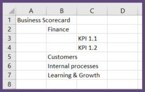 Scorecard in a Spreadsheet (like Excel)