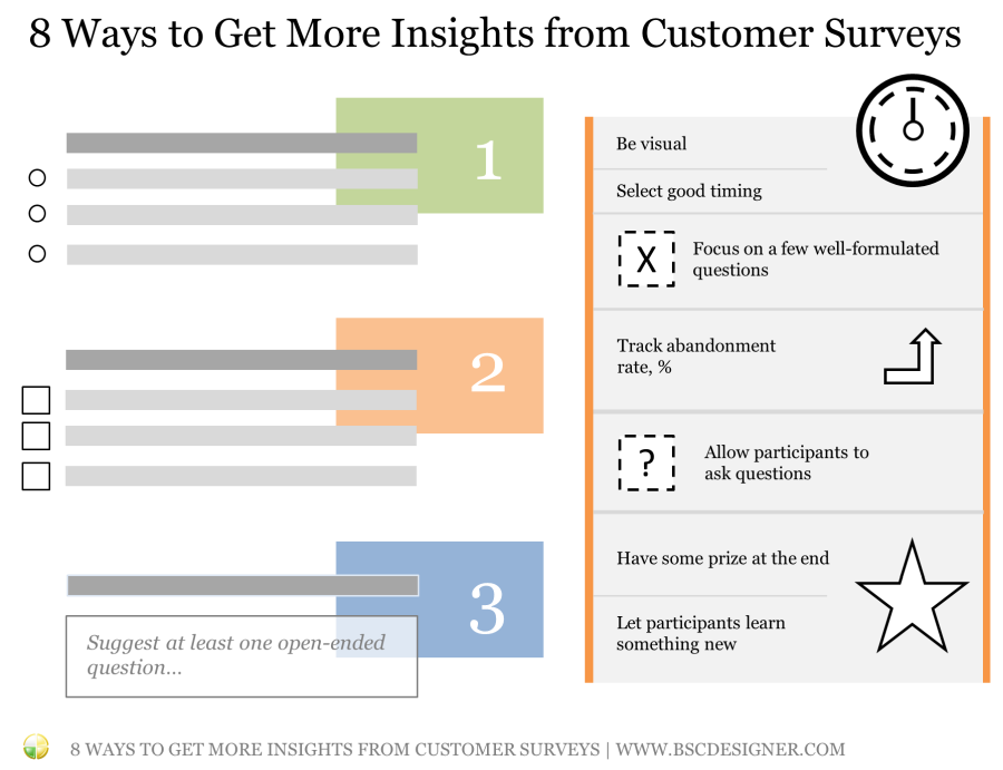 8 Ways to Get More Insights from Customer Surveys