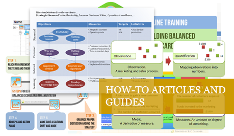 Balanced Scorecard articles and best practices