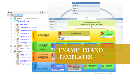 Check out more examples and templates for Balanced Scorecard and KPIs