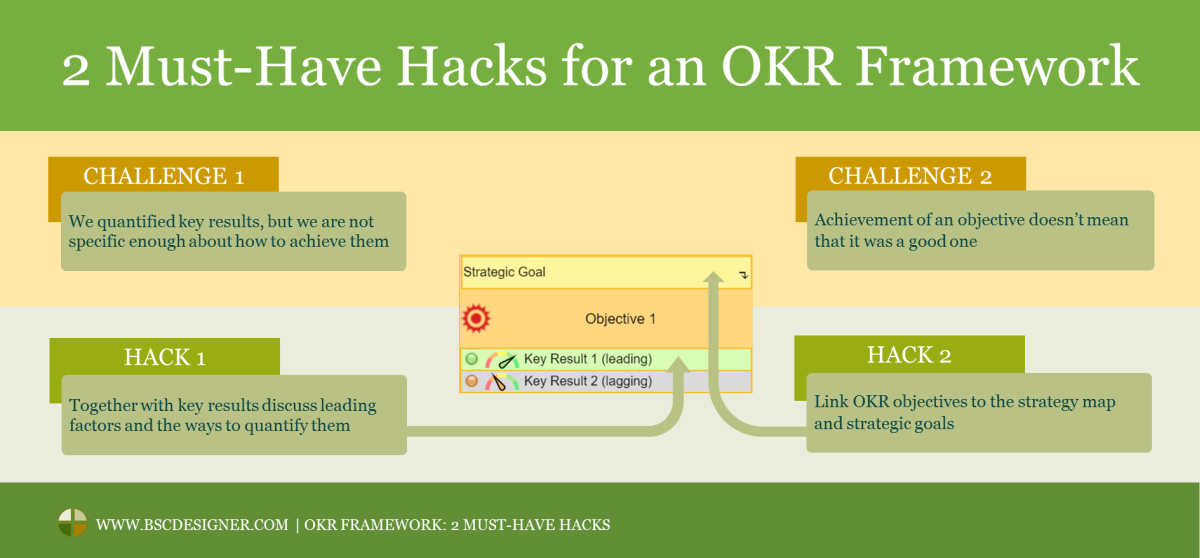 2 Must-Have Hacks for an OKR Framework