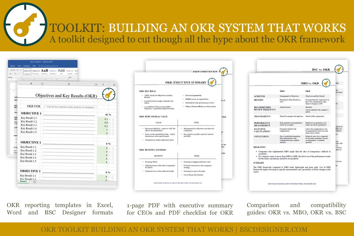 Building an OKR System That Works is a toolkit designed to cut though all the hype about the OKR framework.