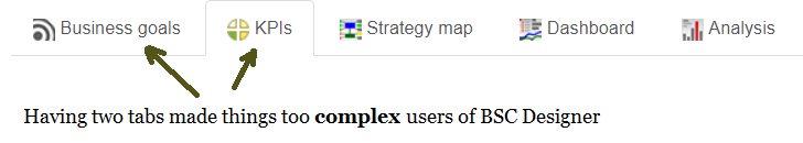 Complexity example in BSC Designer