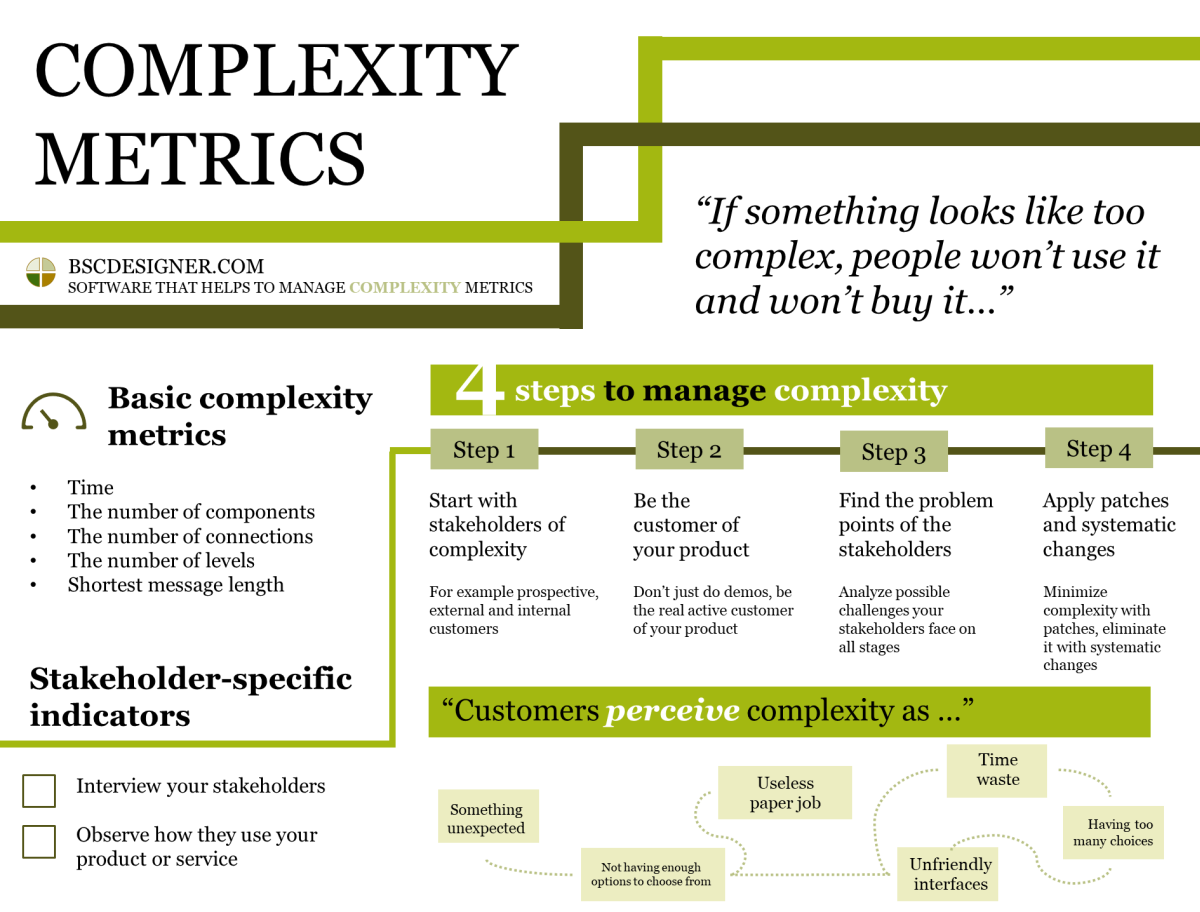 Complexity metrics - 4 steps to manage complexity