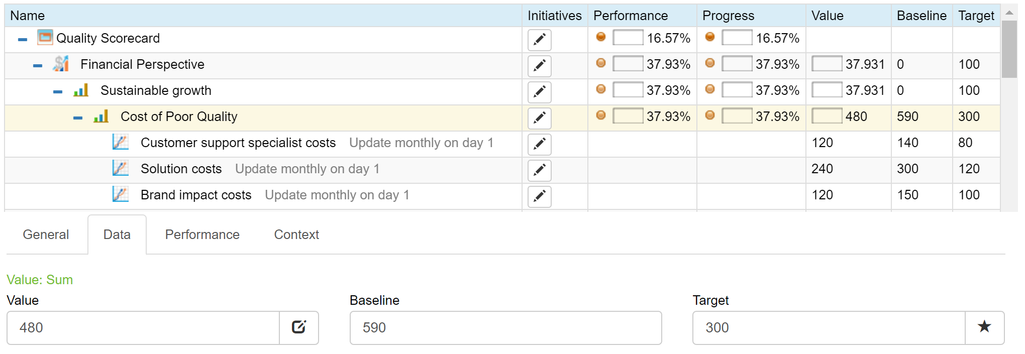 Quality Kpis And Scorecard Full Guide With Examples