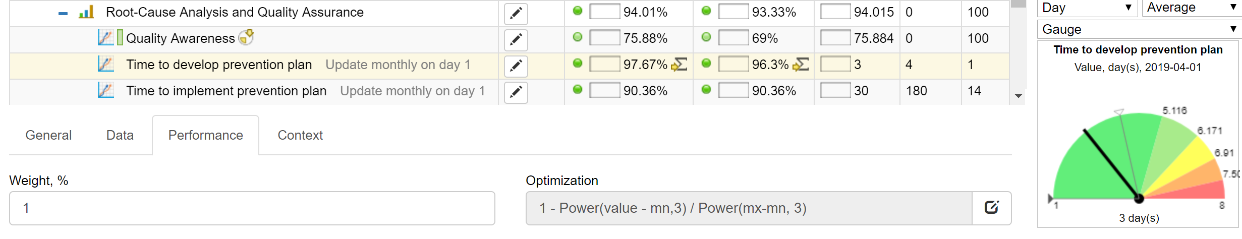 Custom formula for indicator