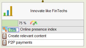 Innovate like FinTechs