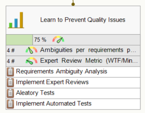 Learn to prevent quality issues