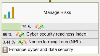 Manage risks goal