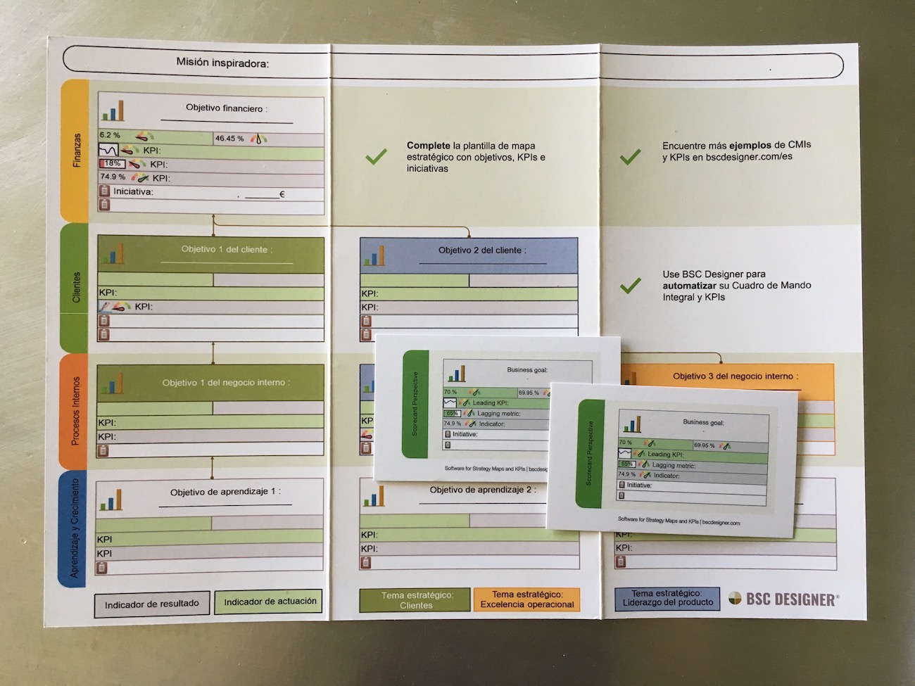 Paper version of strategy map - an example of event materials