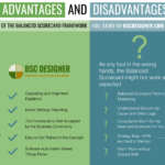 Advantages and Disadvantages of the Balanced Scorecard Framework