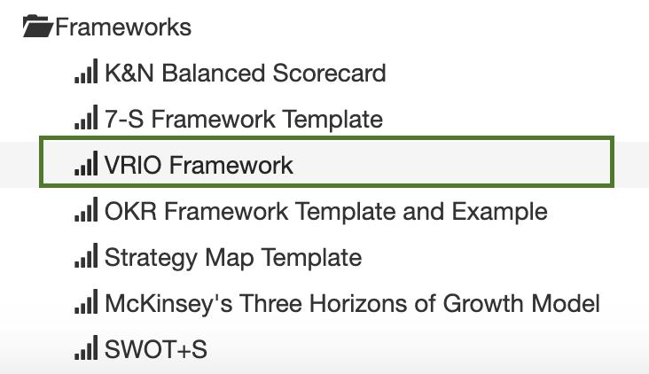 Select VRIO framework