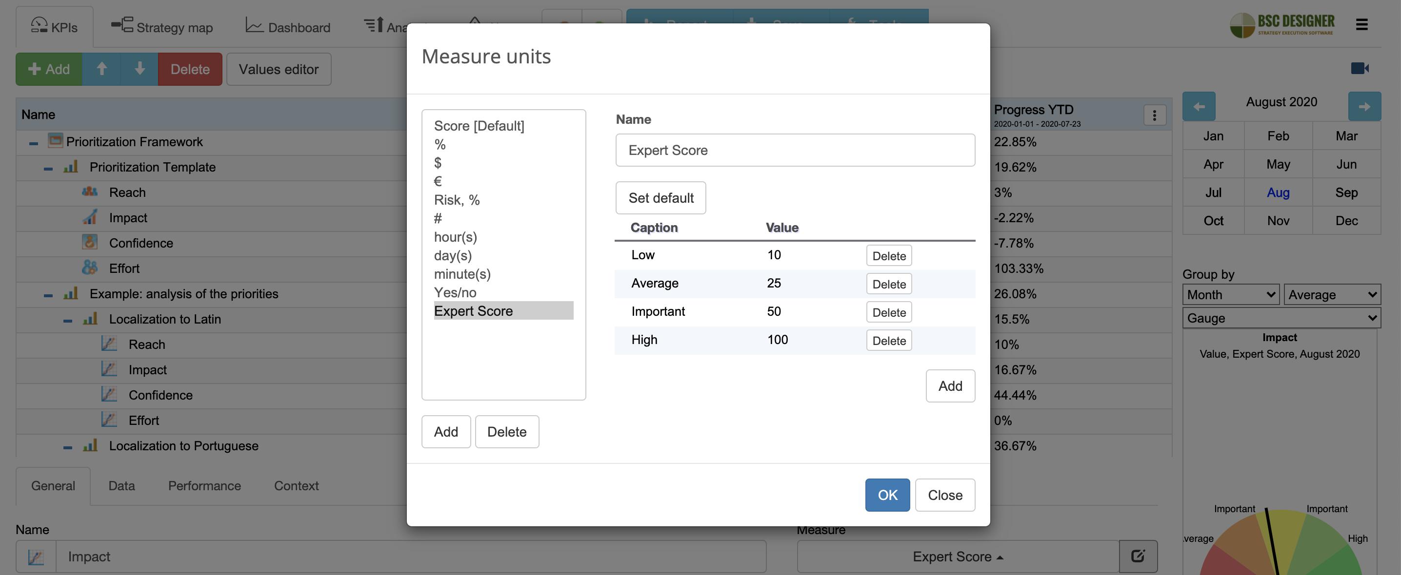 Expert score measurement units in BSC Designer