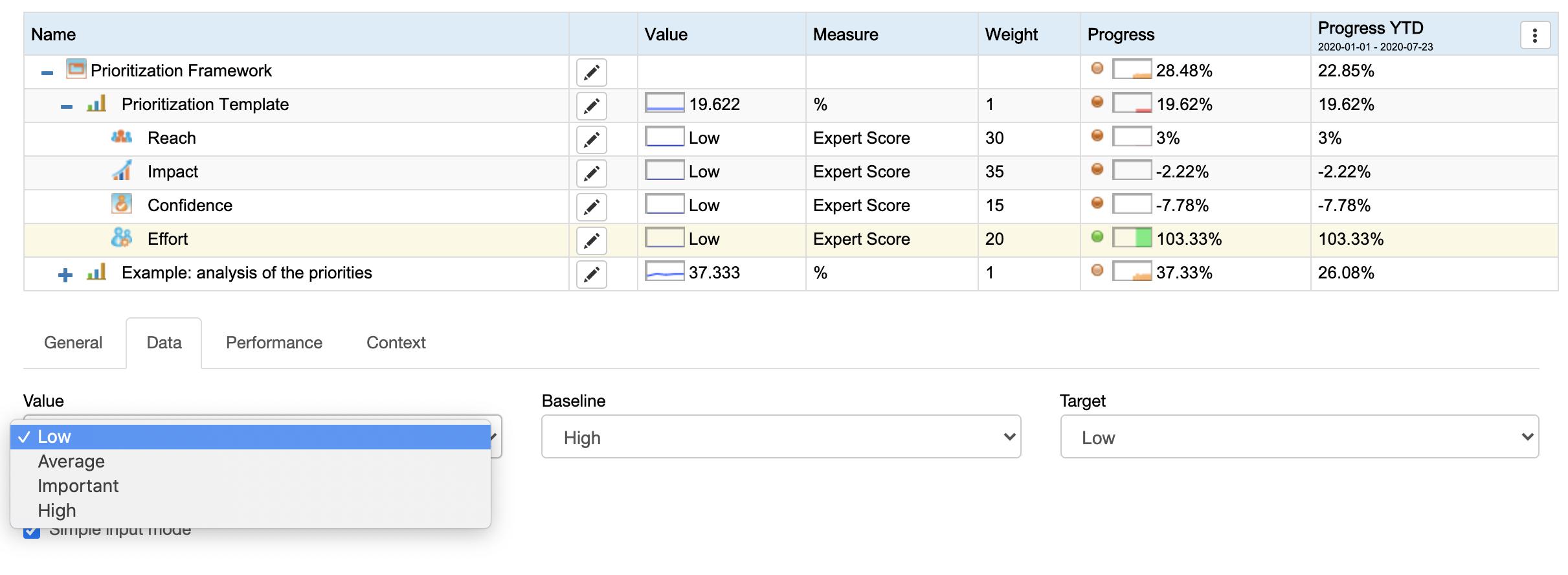Natural choice measurement units