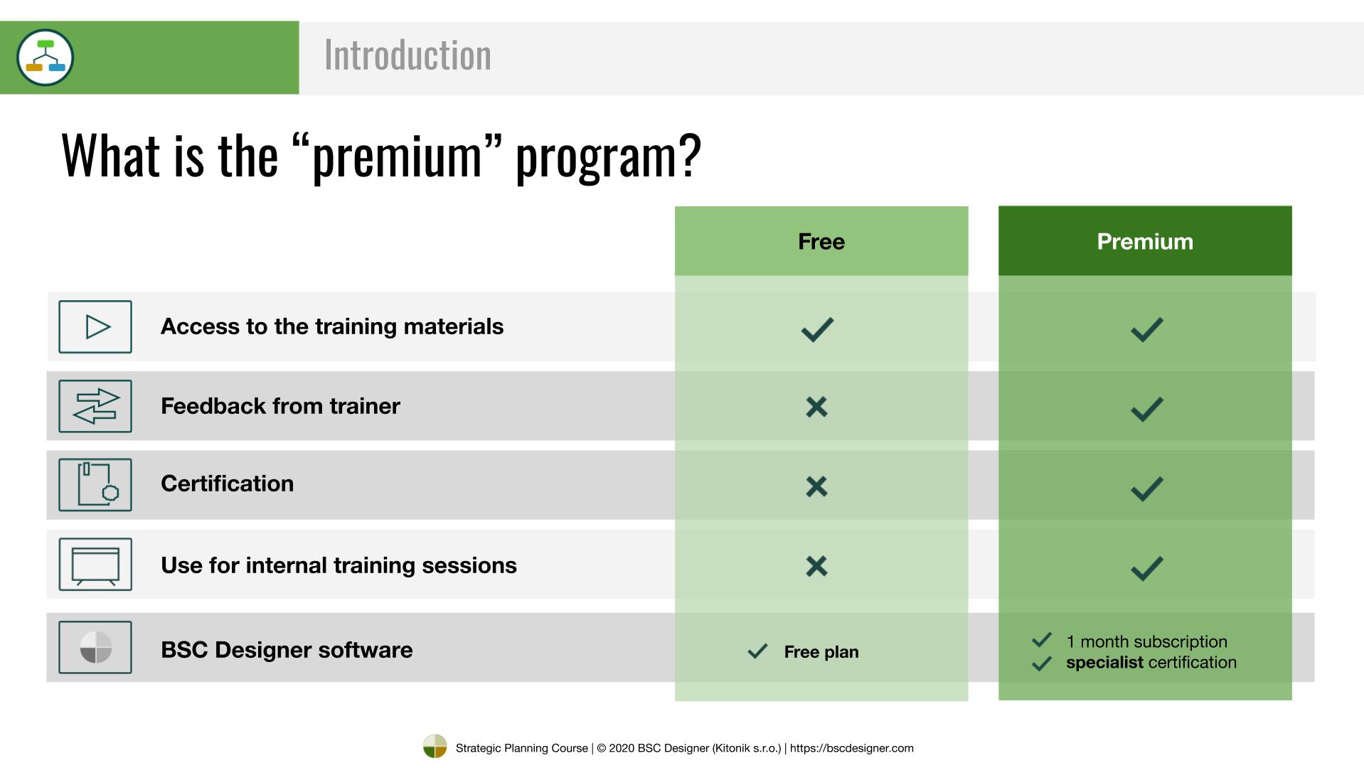 Premium program vs. Free program
