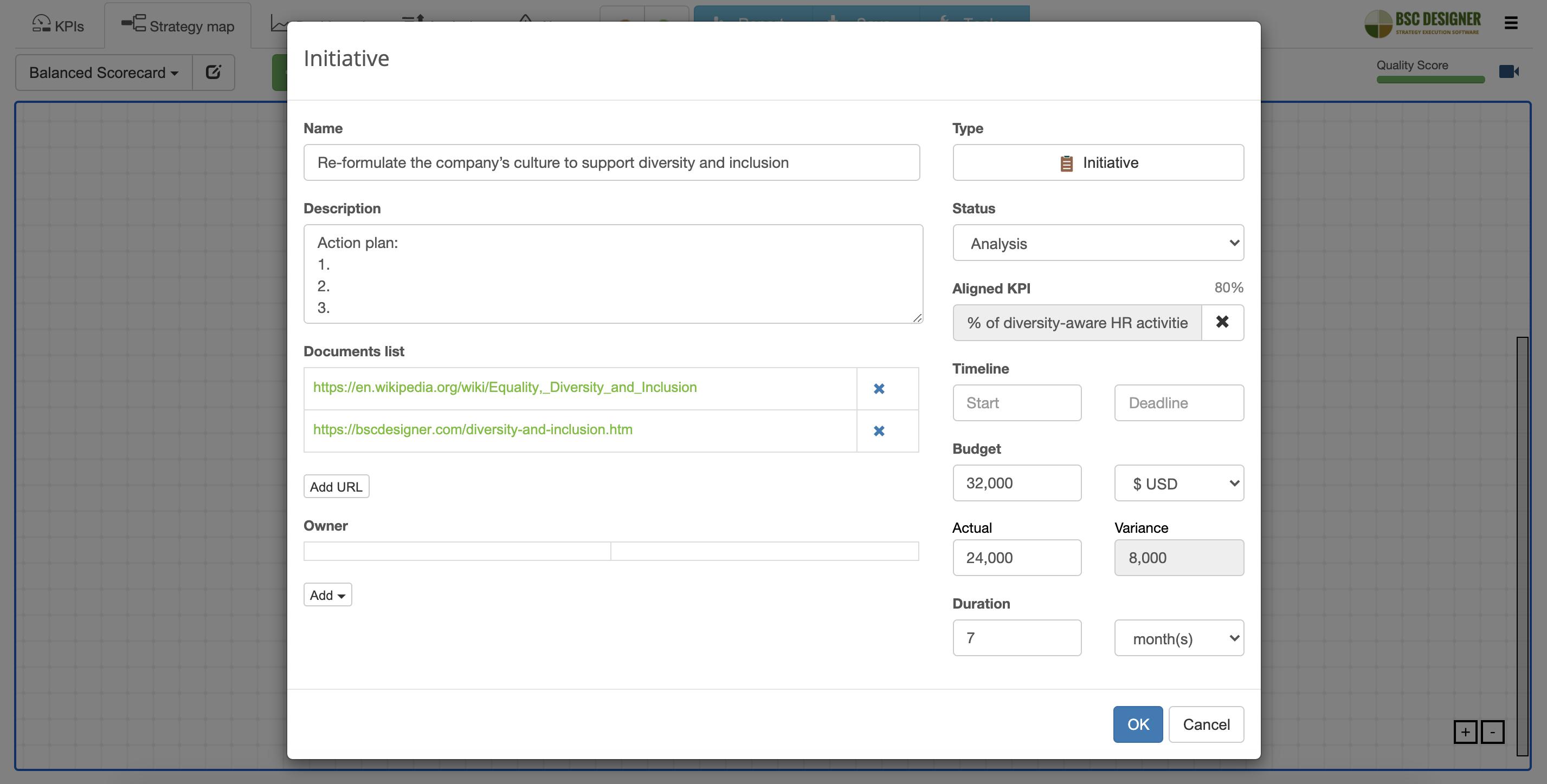 Initiative in BSC Designer software: status, budget, timeline